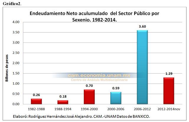 El falso discurso de un México Próspero: El Plan Nacional de Desarrollo, de Enrique Peña Nieto
